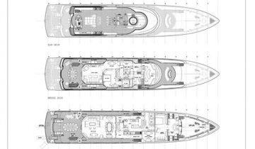 HARMONY yacht Charter Price