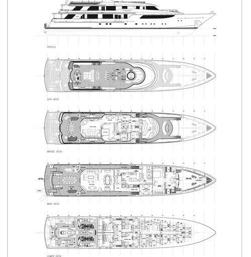 HARMONY Yacht Position