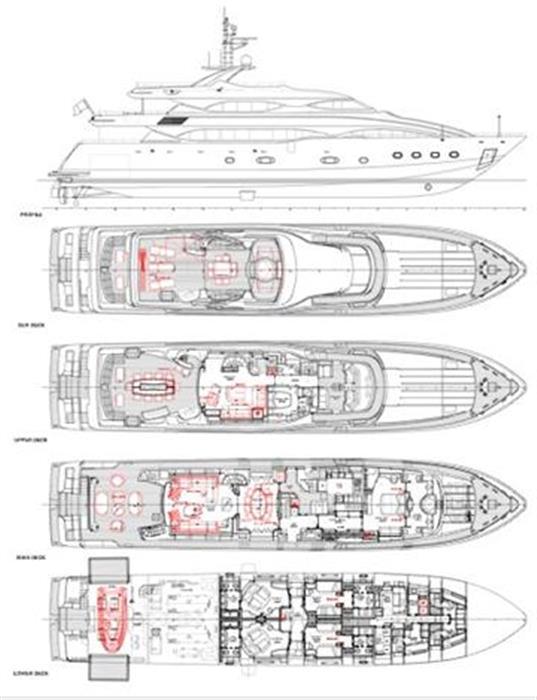 LIBERTAS yacht