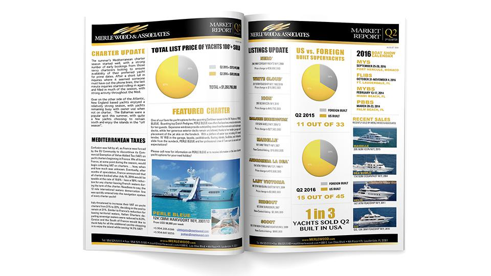 yacht marketing and boat shows to sell a yacht